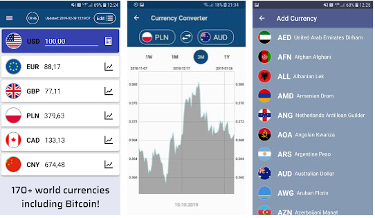 Cover art Currency Converter - Money Exchange Calculator