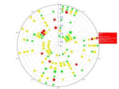 R custom chart using data transformation and ggplot/plotly