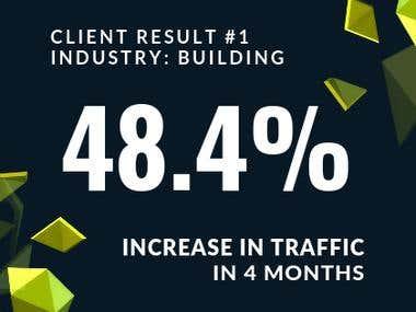48.4% Increase In Website Traffic In 4 Months.