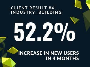 52.2% In New Users In 4 Months.