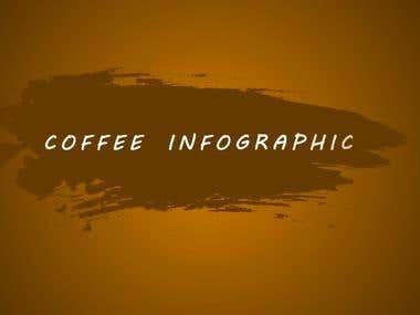 Coffe Infographic