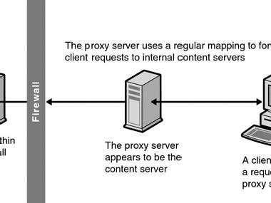 IIS Proxy