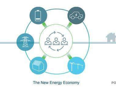 Decentralized Energy Market Place Using Blockchain