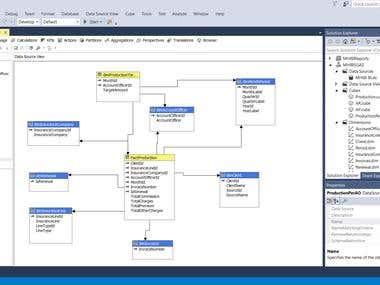 SQL Server Analysis Services (SSAS) Sample for Sales KPI