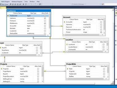 Database Design Diagram Using SQL Server 2017