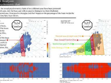 weather data analysis and energy simulation project