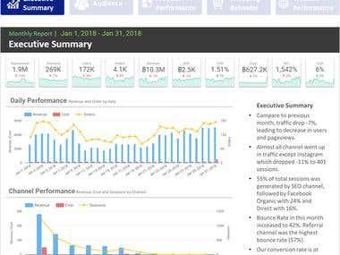 Visualization Dashboard via Google Data Studio