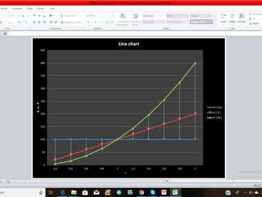 Ohm's and Joule's law - excel document
