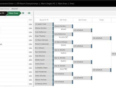 Tennis Tournament Management System