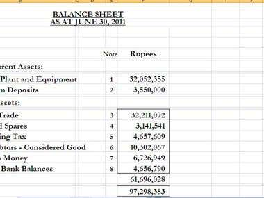 financial position-non current asset