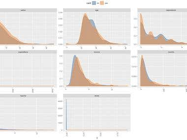 sample of data visualisation