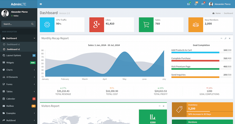 I will develop full functional dashboard