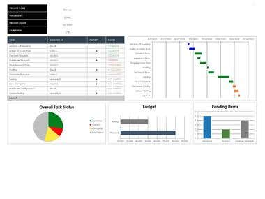 Dashboard for Monitoring