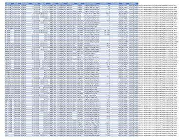 Entry & Sorting data , Data Analyzing,