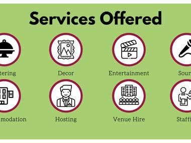 Company profile services page