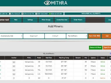MITHRA - AntMiner Monitoring System