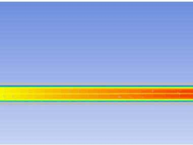 Heat Transfer Simulation through pipe