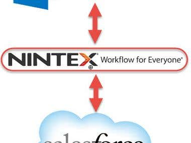 Nintex for Salesforce