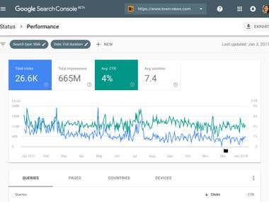 Google Webmaster Tool Performance