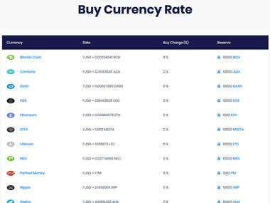 Currency Exchange (Codeignitor)