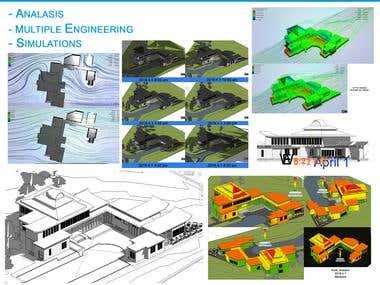 Analysis and Engineering