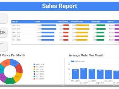 Data visualization,Dashboard creation in Google Data Studio