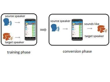 On Device Voice Conversion using Deep Learning