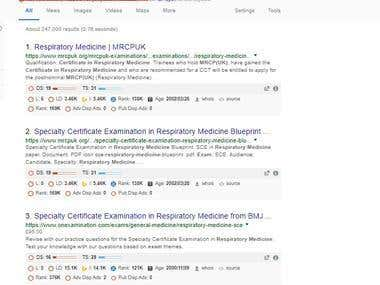 Successfully Completed SEO project