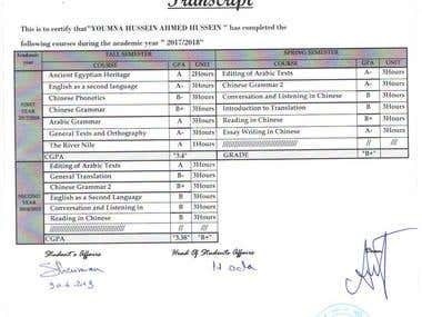 Academic years' courses grades