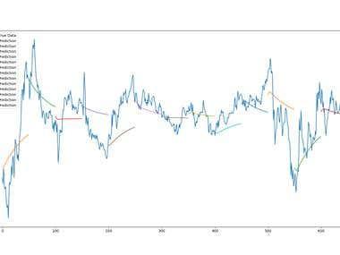 Stock Prediction Project