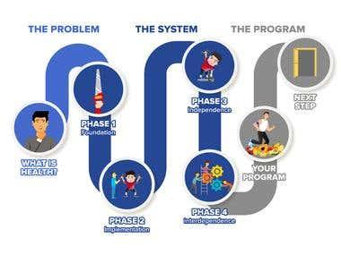 Prezi Presentation Design
