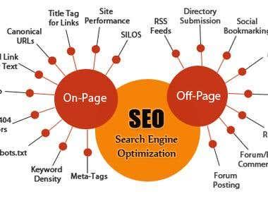 Onpage and Offpage SEO
