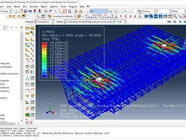 FEA in ABAQUS/ANSYS