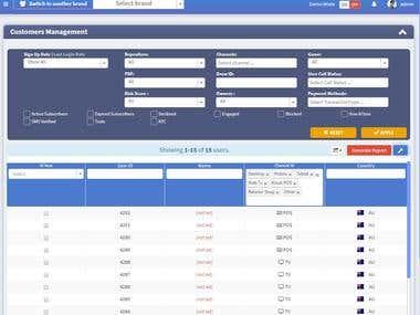 Yii2 Dashboard, jQuery,Ajax,Json,Asp.net Restful API