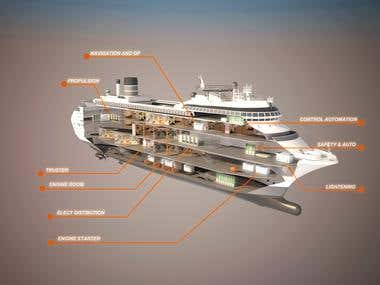 Cruise ship Section modeling
