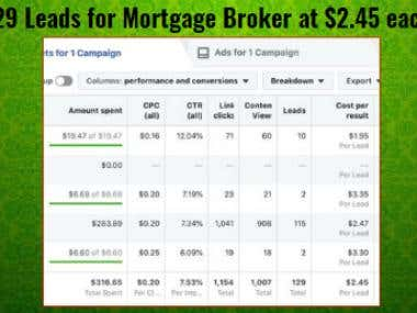 129 Leads for Mortgage Broker at $2.45 each