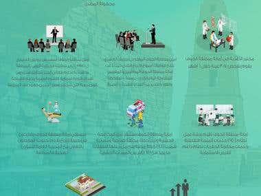 Info-graphic design for a company