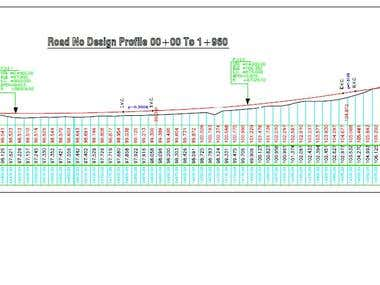 Road Profile Design