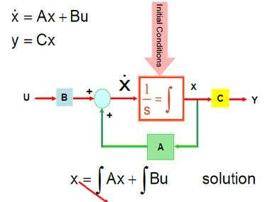 I will do your control system and matlab tasks