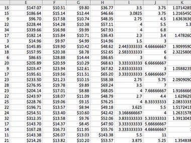 Earnings Analysis