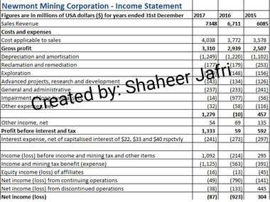 Financial Reports of Newmont Mining.