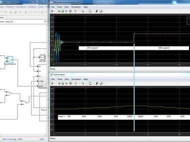 speed estimator fo induction motors