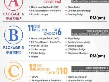 SHOP OPENING DESIGN PACKAGES(A,B,C)