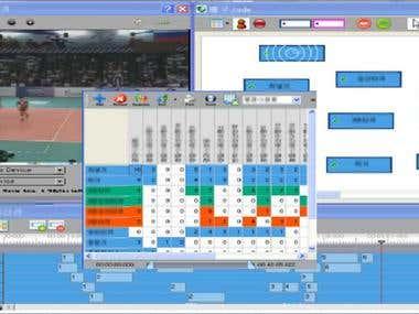 Motion Analysis System