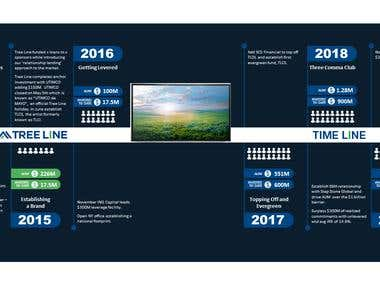 Timeline mockup for office wall