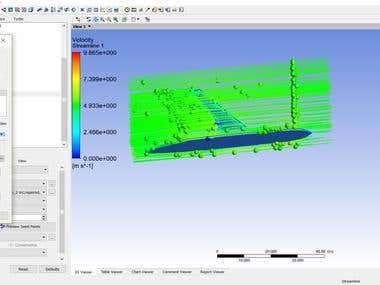 CFD Analysis of Aircraft on ANSYS Workbench.