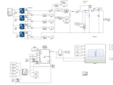 Simulink MATLAB model of MPPT algorithm.