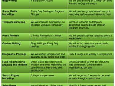 Full ICO marketing service