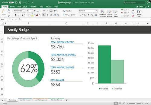 Write anything on Excel | Freelancer