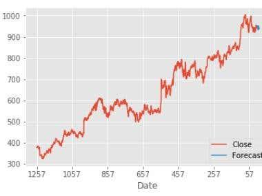 Stock Prediction using ML